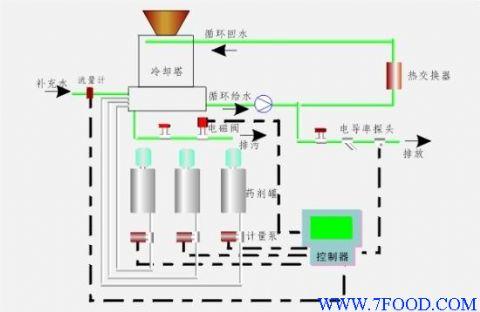 海尔空调结构图原理