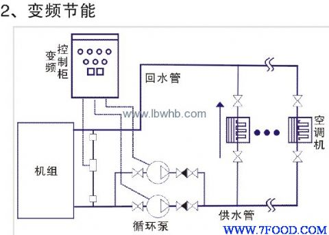 浮球开关还可以替换为电极式液位控制器