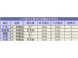 4月13日市场日报:豆油下跌 棕油趋稳