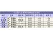 4月16日市场日报:豆油稳 棕榈油略弱