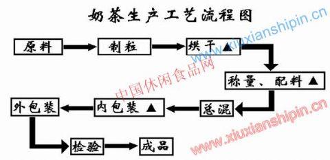 电路 电路图 电子 设计 素材 原理图 480_233
