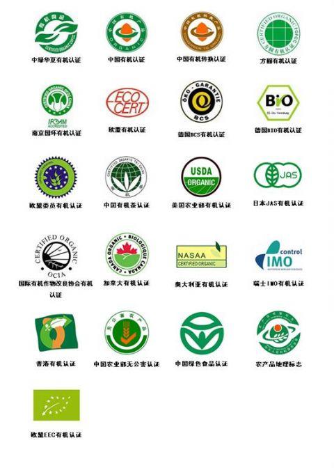常见的食品安全标志
