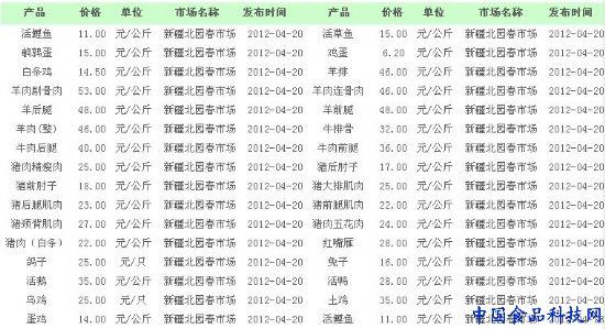 月光下的凤尾竹--葫芦丝精选集no.