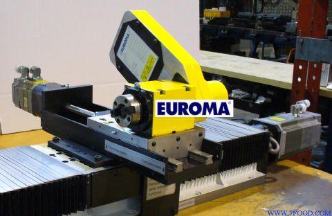 不带进给,配合euroma的精密滑台(数控-螺杆/气动/液压)使用,可以组合图片