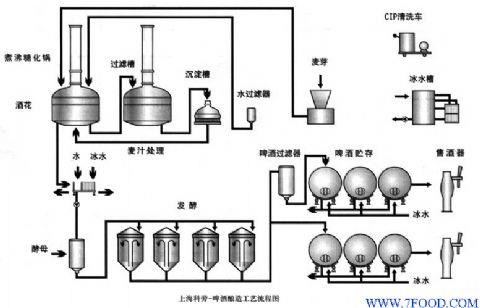 电路 电路图 电子 原理图 480_308