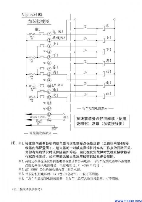 供应 台湾大丰遥控器 供应   电源电压:24v,36v,220v,380v&nbsp