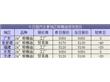 3月28日油脂市场日报:下跌